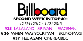 top40billboard chart 2